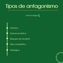 Tipos de antagonismo