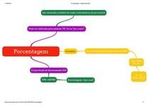 PORCENTAGEM - MAPA MENTAL 115