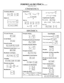 Resumo das fórmulas de física