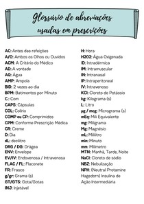 Glossário de Abreviações usadas em Prescrições