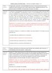 AV1 TGP - exercícios corrigidos sem 1 a 5