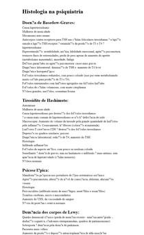 Histologia na psiquiatria
