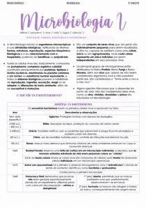 Introdução, história, importância e nomenclatura da Microbiologia