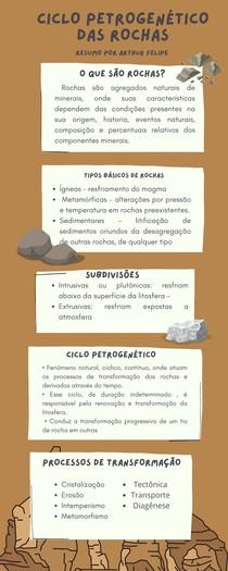 Ciclo petrogenético das rochas