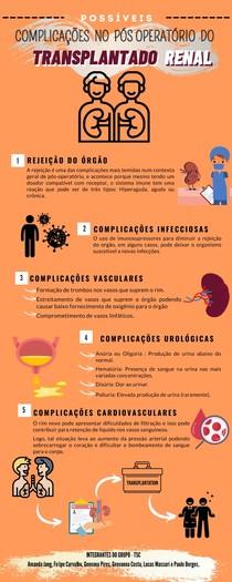 Complicações no pós operatório do transplantado renal
