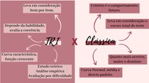 TRI x Clássica