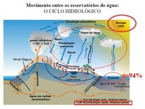 14   Ciclo Hidrológico - Introdução à Geologia