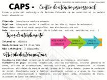 CAPS CENTRO DE ATENÇÃO PSICOSSOCIAL