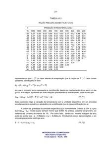 245_METEOROLOGIA_E_CLIMATOLOGIA_VD2_Mar_2006