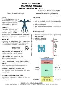 RESUMO DE ESTUDOS - ANTROPOMETRIA - PROF RAPHAEL