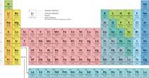 tabela-periodica-og