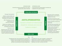 ANTILIPEMIANTES - FARMACOS PARA COLESTEROL