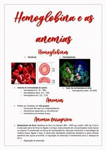 Hemoglobia e Anemias - Resumo Hematologia