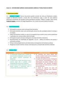 FBDG - AULA 13 - IED/ RICARDO MAURÍCIO FREIRE SOARES