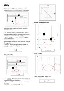 Movimento Harmonico Simples (MHS)