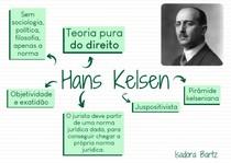 Mapa mental- Hans Kelsen