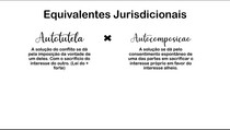 Equivalentes Jurisdicionais - Autotutela e Autocomposição - Processo Civil I