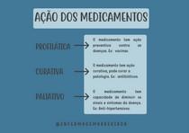 Ação dos medicamentos