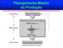 Slides da Unidade IV - Planejamento Mestre da Produção