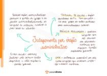 Arbitragem - Mapa Mental