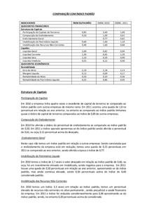 INDICADORES_comparação indice padrao_ EXERCICIO 3