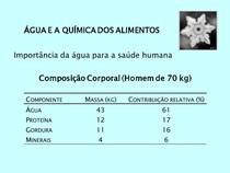 0014f6c7154 Água e suas propriedades na química dos alimentos - Quimica do