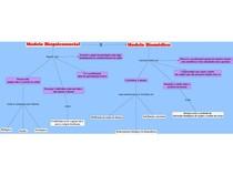 Modelos Biomédico e Biopsicossocial
