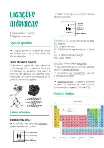 Ligações Atômicas
