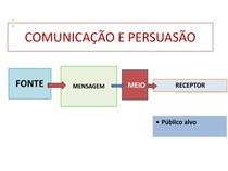 1. COMUNICAÇÃO E PERSUASÃO