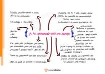 A lei processual civil no tempo - Mapa Mental