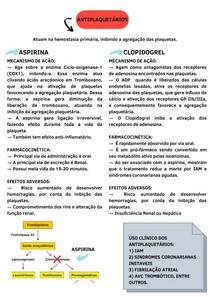 ANTIPLAQUETÁRIOS E TROMBOLÍTICOS
