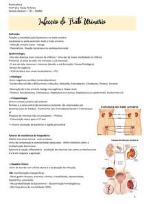 INFECÇÃO DO TRATO URINÁRIO - PEDIATRIA