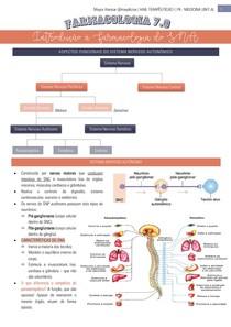 Introdução à Farmacologia do Sistema Nervoso Autonômico - Farmacologia 7
