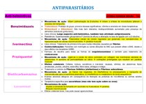 ANTIPARASITÁRIOS - Tabela