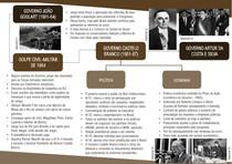 MAPA MENTAL - GOLPE CIVIL-MILITAR DE 64 E GOVERNO CASTELO BRANCO (1964-1967)