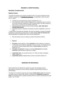 RESUMO remédios constitucionais, org. político-adm e intervenção federal