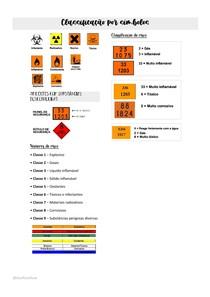 intoxicação exógena simbolos classificação