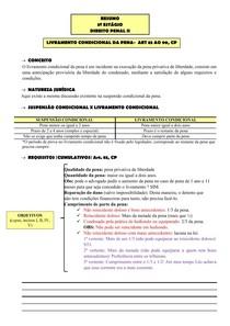 LIVRAMENTO CONDICIONAL DA PENA