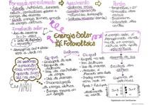 Mapa mental - Energia Solar