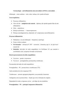 Farmacologia AINES e anti-inflamatórios esteroidais
