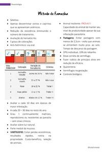 PARASITOLOGIA VETERINÁRIA - METODO DE FAMACHA
