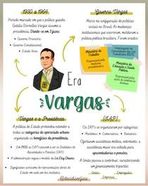 Era Vargas (Mapa Mental)