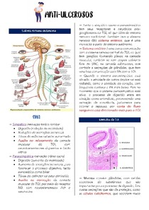 Anti-ulcerosos