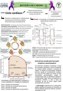 Resumo cardio I