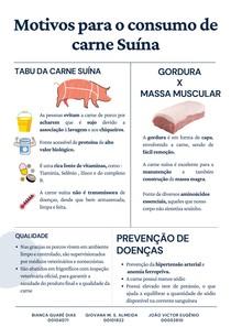 Motivos para o consumo da carne suína
