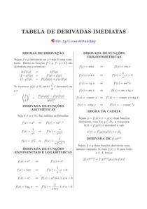 DERIVADAS IMEDIATAS - TABELA