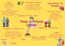Doença de Parkinson - Mapa Mental