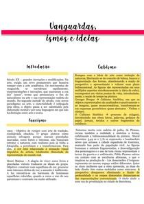 Vanguardas, ismos e ideias