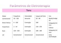 parâmetros de tens