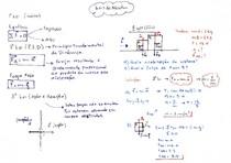Dinâmica- Leis de Newton- Exercício